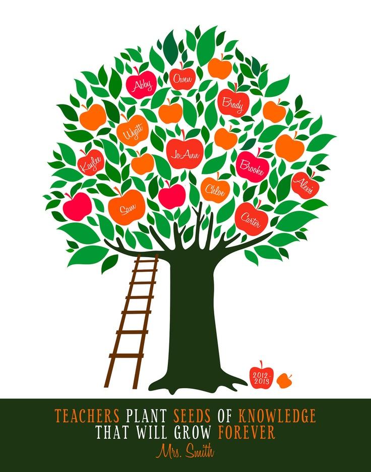 Apple tree Custom Art Print - Personalized Christmas gift for Teacher's. $15.00, via Etsy.