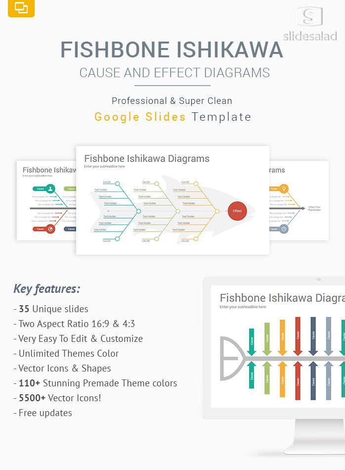 Fishbone Ishikawa Diagrams Google Slides Template Designs