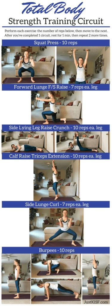 This total body strength training circuit will target a number of muscles in your upper body and lower body. You'll work your quads and hamstrings, shoulders and triceps, plus your core!  It's part of a 12 week program designed with YOU in mind!