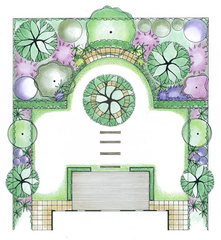 ideas about Garden Design Plans on Pinterest