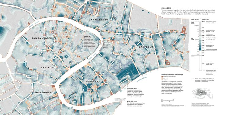 Venice flood map: clear illustration of subject with informative supporting annotation