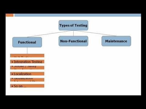 Best Functional Testing Images On   Functional
