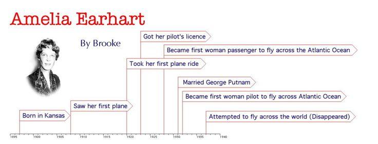 Brooke Amelia Earhart.jpg (799×304)