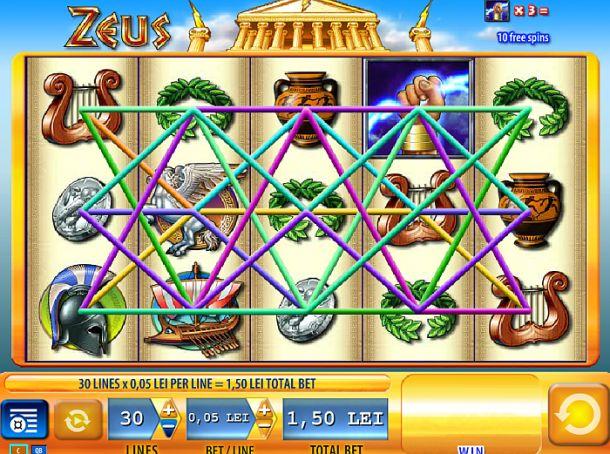 Articole Cazino online pe PariuriX.com: Cinci alternative online la popularul joc de cazino Book of Ra