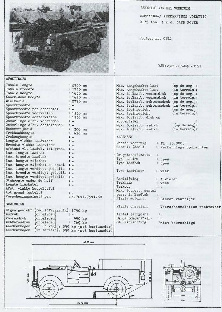 Land Rover Defender 67 years GTrux t Land rover