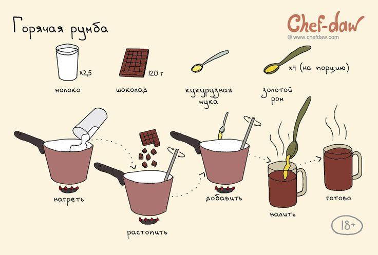 Коктейль «Горячая румба» - chefdaw