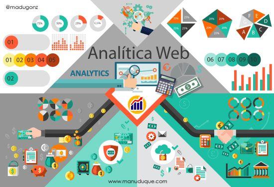 Analítica web 2.0 Qué debes saber para medir los resultados