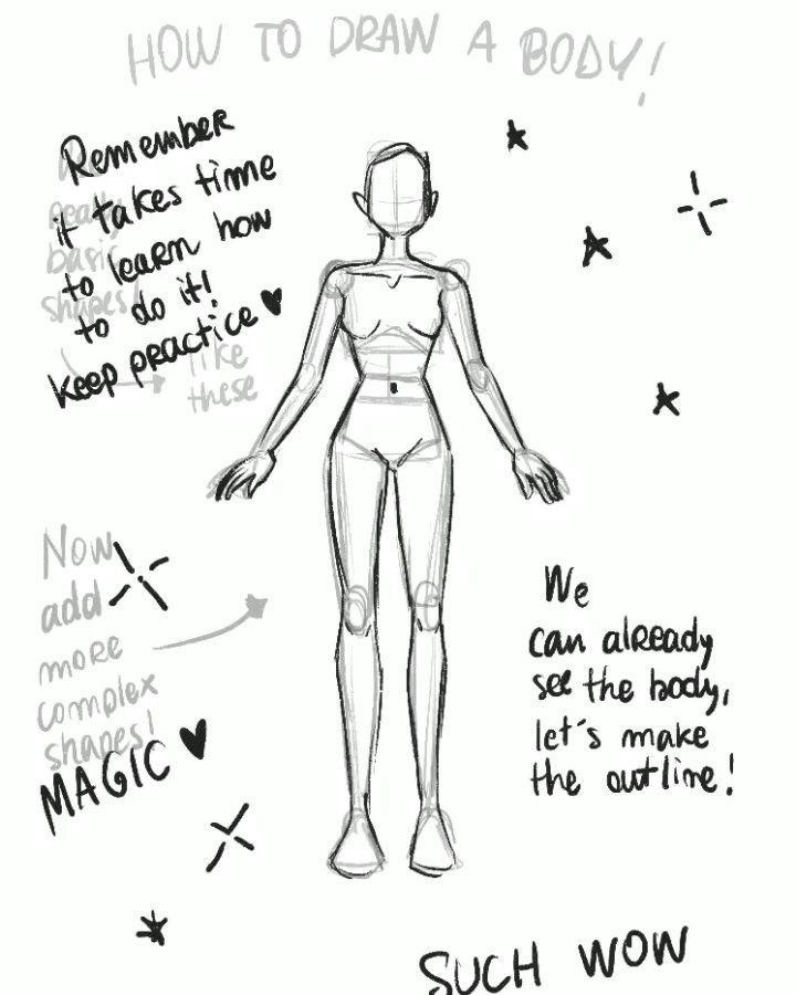 Mini Tutorial How To Draw A Body Body Bodyart Art Artist Arttutorial Drawingtutorial Digitalpainti Cartoon Body Human Body Drawing Art Sketches