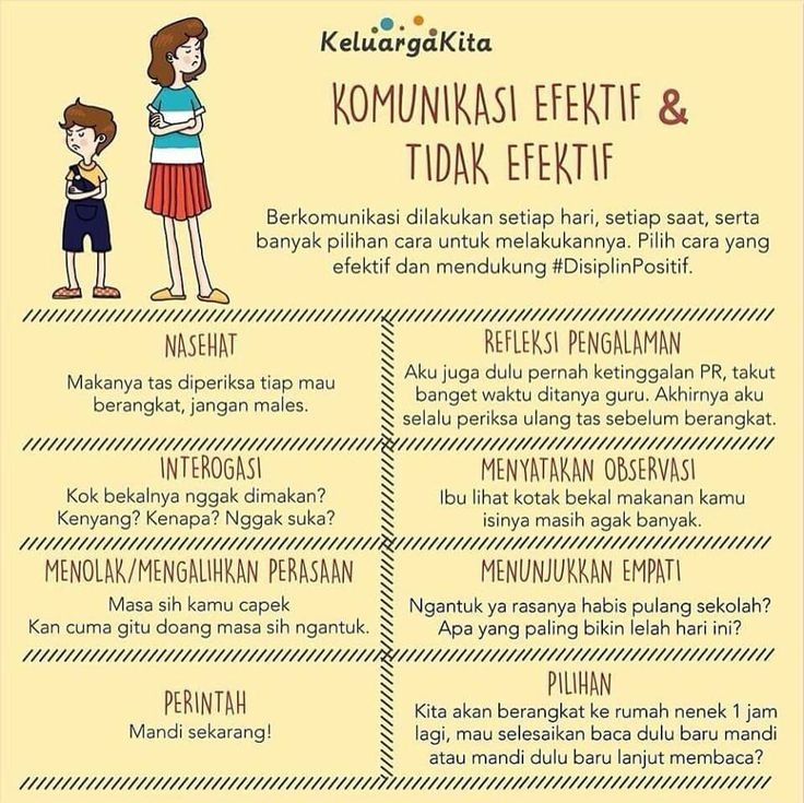 Komunikasi efektif pada anak