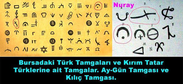 Bursadaki Türk Tamgaları ve Kırım Tatar Türklerine ait Tamgalar. Ay-Gün Tamgası ve Kılıç Tamgası.