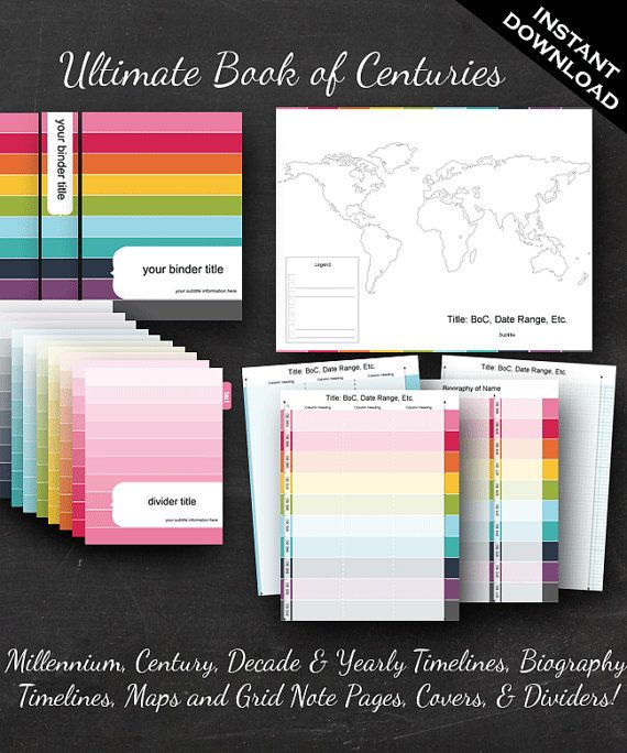Book of Centuries - Printable Editable Charlotte Mason History Notebook Kit Instant Download - Lesson Planner Teacher Organizer Homeschool