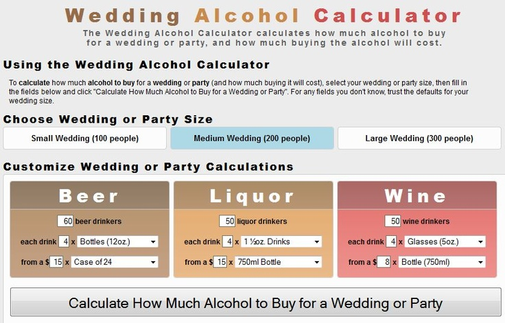 The Wedding Alcohol Calculator