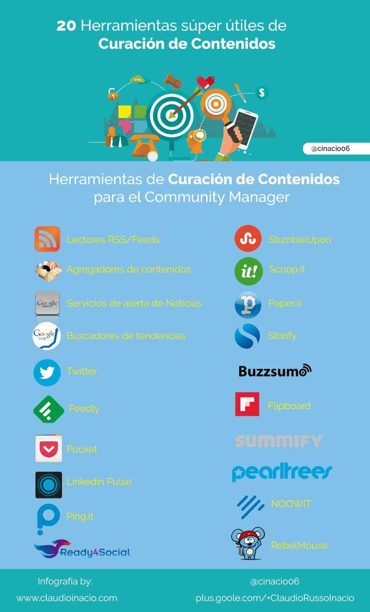 infografia herramientas curacion de contenidos