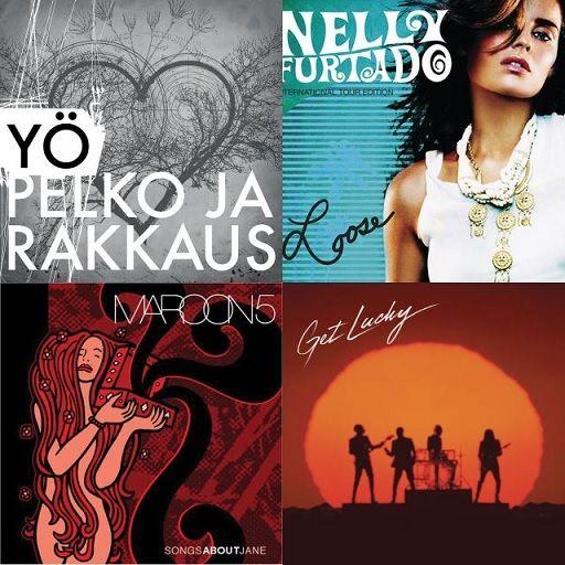 Ulkoilumusiikkia http://open.spotify.com/user/hempula83/playlist/3hR8BuPQGAqgG25IAwKkD9 #music #spotify #nowlisten #listenlive #outdoor #maroon5 #cheek #davidgarret #train #eurooppa3 #queen #nellyfurtado #nuket #anssikela #mileycyrus #brokendoor