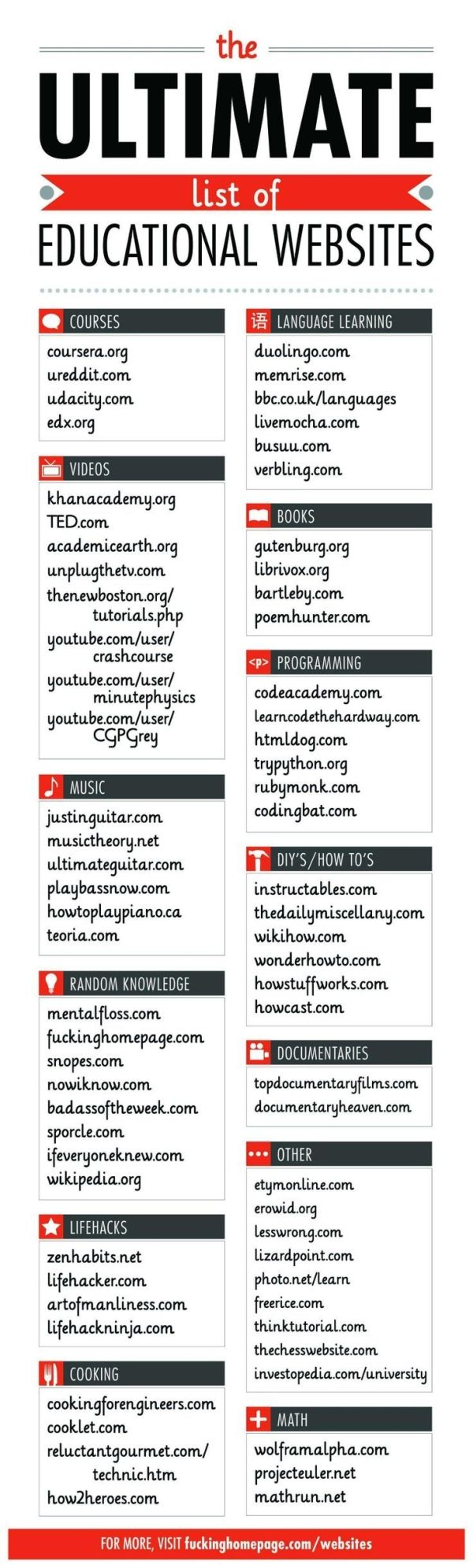 Educational sites by bleu.