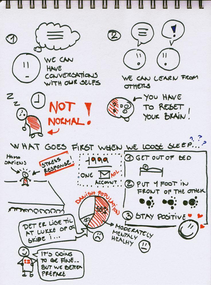 Sketch Note lavet til et oplæg af Chris MacDonald