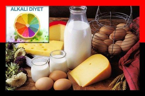 http://www.pembeportakal.com/alkali-diyet-nedir-alkali-diyet-nasil-yapilir.html