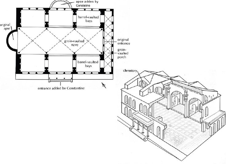 section of the basilica of maxentius or constantine