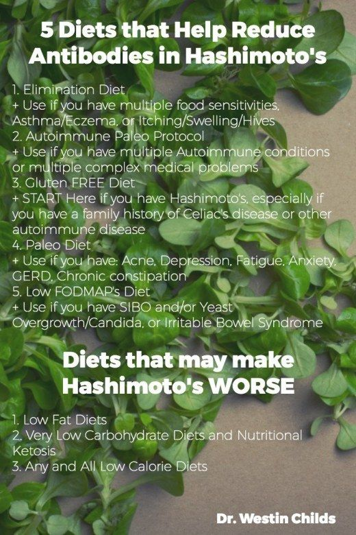 5 Diets that Help Reduce Antibodies in Hashimoto's