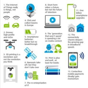 Die Deloitte TMT Predictions 2015 sehen das Internet der Dinge als Trend im B2B-Segment. Verbraucher nehmen dagegen die Technologie und entsprechende Dienste nur verhalten an und erkennen noch keinen klaren Nutzen. http://www.bigdata-insider.de/data-sourcing/articles/473076/