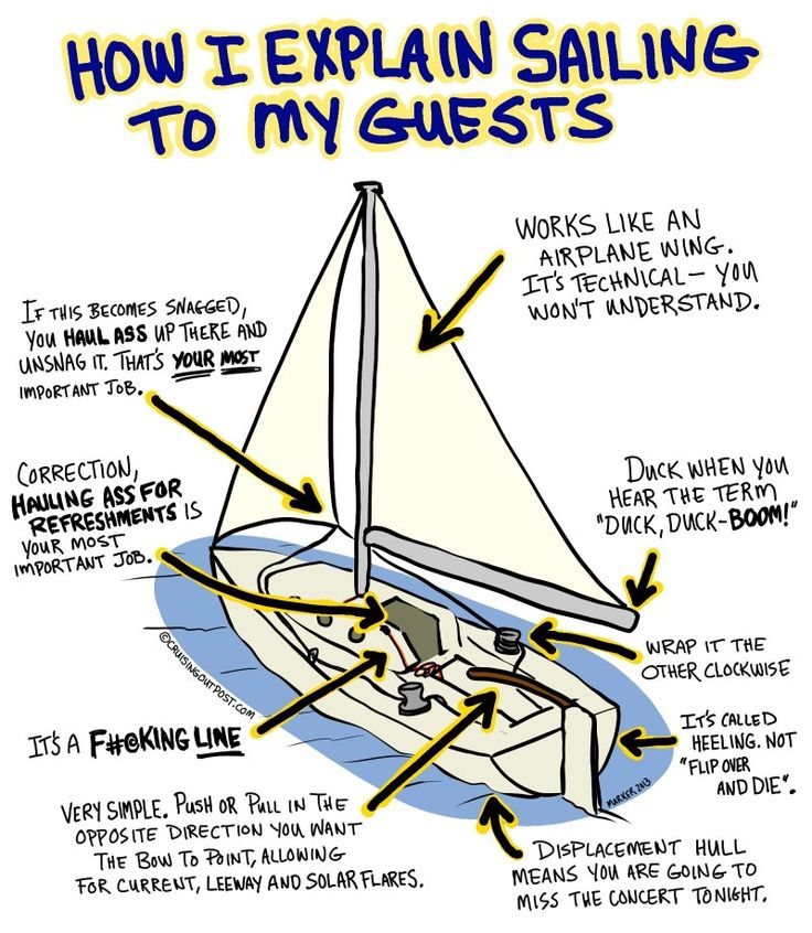nautical cartoons - Humor from Jantoo Cartoons
