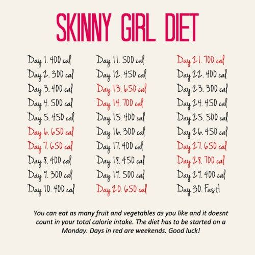 8 best thinspo images on Pinterest | 500 kalorien, Diäten und ...