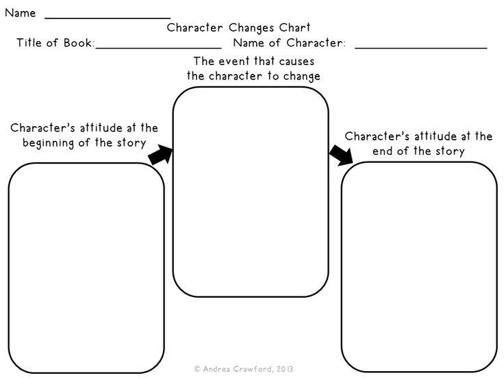 reasoning internal and external characters pdf