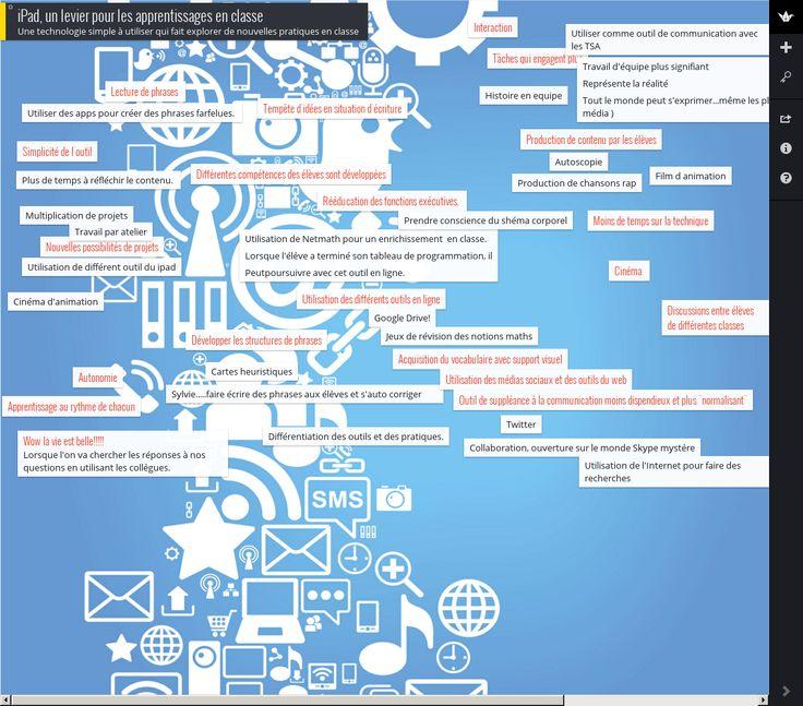 134 best Informatique images on Pinterest Computer science