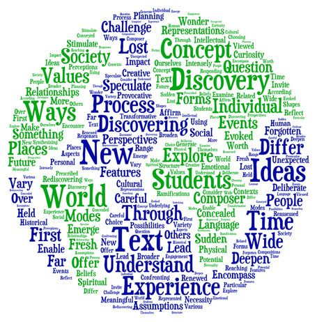 Discovery - words from the rubric.