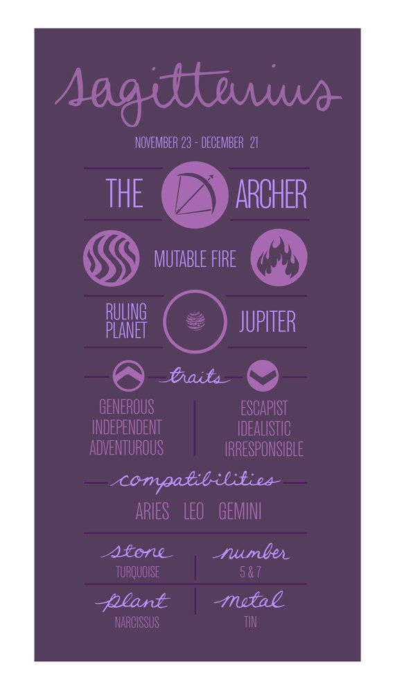 Sagittarius - the Archer