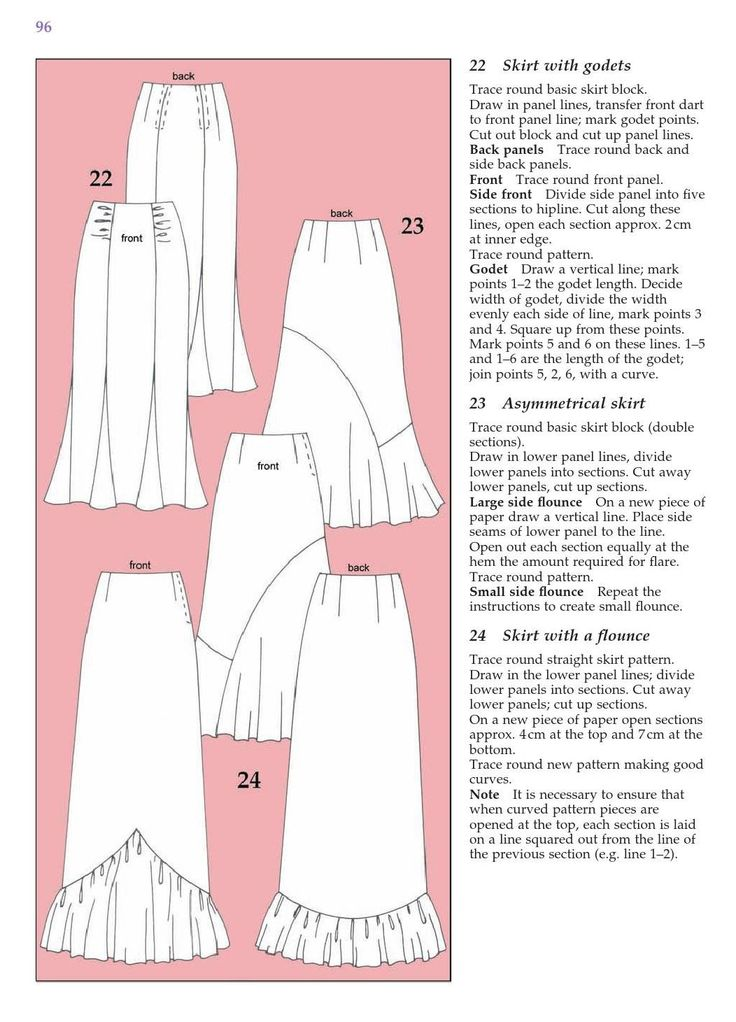 #ClippedOnIssuu from Metric pattern cutting for womens wear. Godets