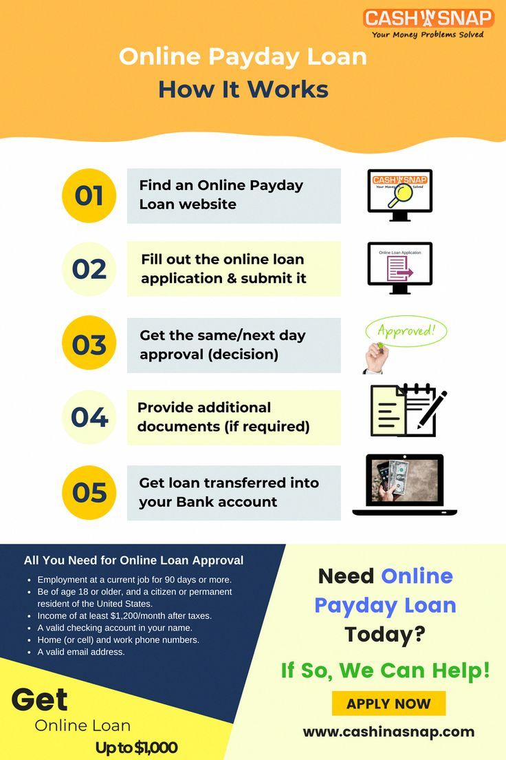 Get Approved For An Online Loan Up To 1000 The Same Day Next Day By Filling Ou Online Loans Payday Loans Payday