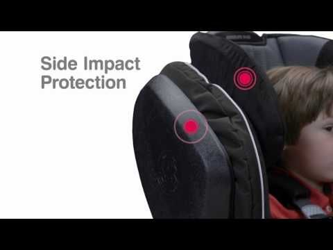 Accidents from the side are often difficult to see, but the impact can be immense. So Britax developed multiple layers of side impact protection.