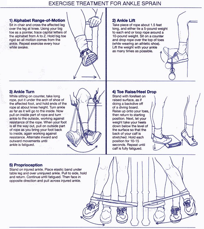 ankle strengthening exercises | Click here for more exercises...