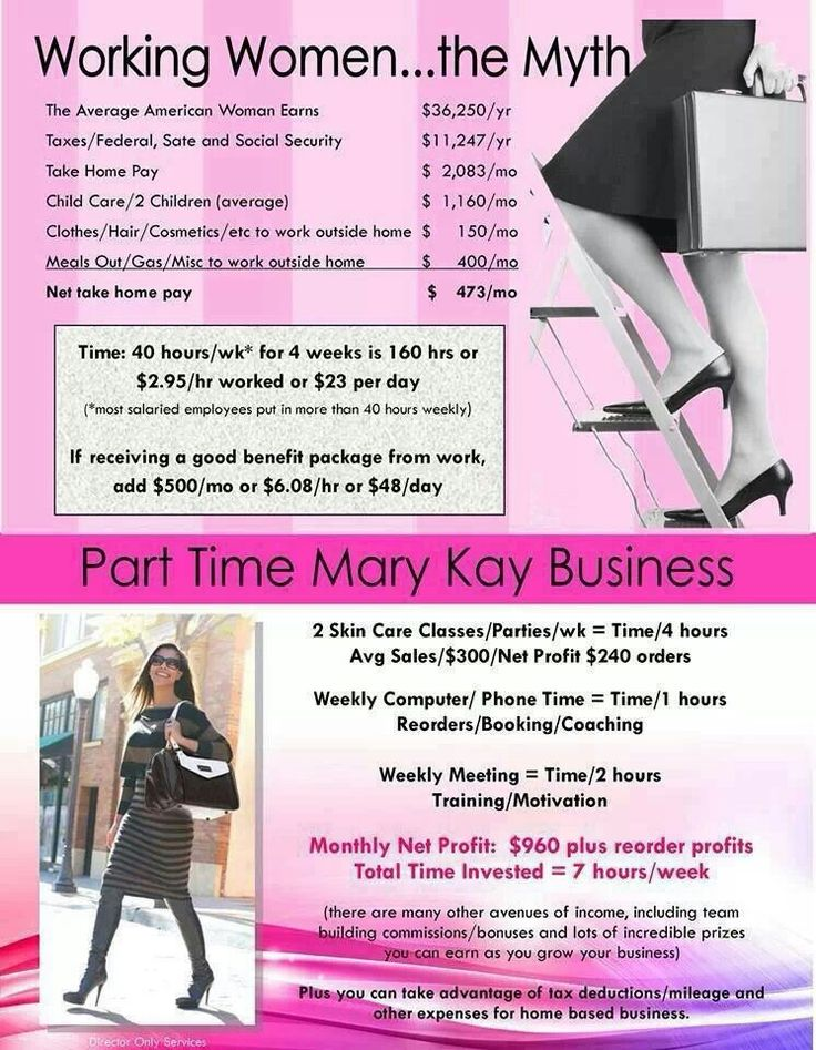 Interested in learning more about becoming an Independent Mary Kay Consultant? Contact me at: CynthiaChang@marykay.com Visit my website: www.marykay.com/CynthiaChang
