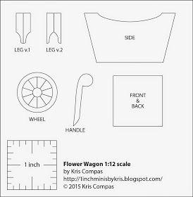 miniature furniture tutorials. dollhouse miniature furniture tutorials 1 inch minis inch scale flower wagon tutorial
