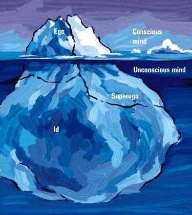 naturalistic vs personalistic approach in psychology A personalistic appraisal of maslow's needs theory of motivation: from ''humanistic'' psychology to integral humanism naturalistic psychologistic.