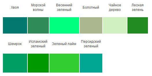 Оттенки зеленого от гороха до аспарагуса