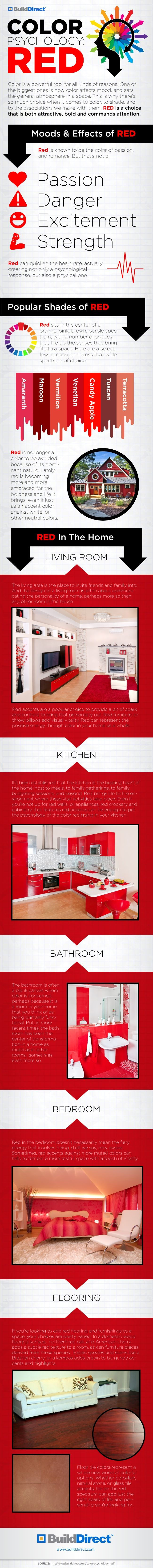 384 best mood board and color scheme images on pinterest color psychology red copy emotional interior design using red