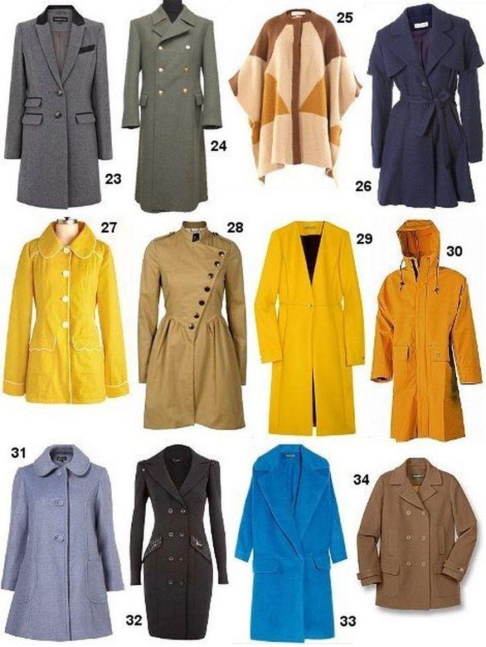 Шпаргалка для девушек 23 — пальто честерфилд, 24 — шинель, 25 — пончо, 26 — пальто с пелериной, 27 — top coat, 28 — пальто с застежкой на одну пуговицу, 29 — платье-пальто, 30 — плащ-штормовка (ветровка), 31 — свинг-пальто «Питер Пен», 32 — пальто-фрак, 33 — пальто-кокон, 34 — короткое пальто-бушлат.