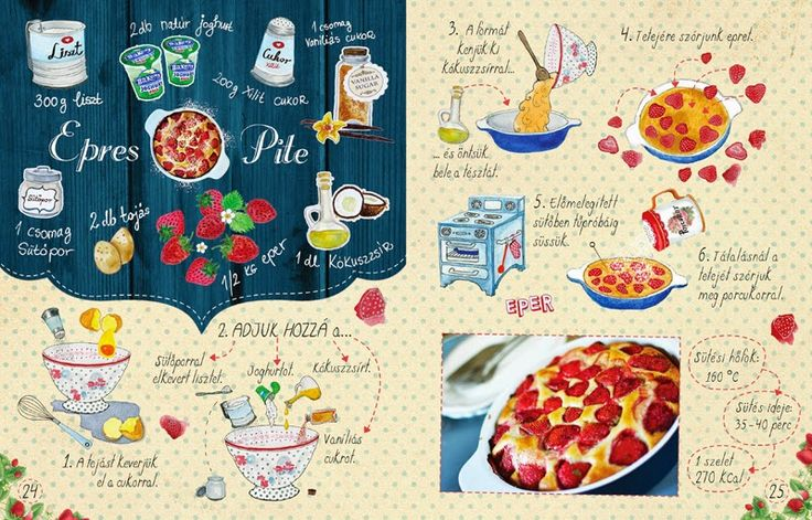 Recipe illustration by Dalocska #recipe #illustration #hungary