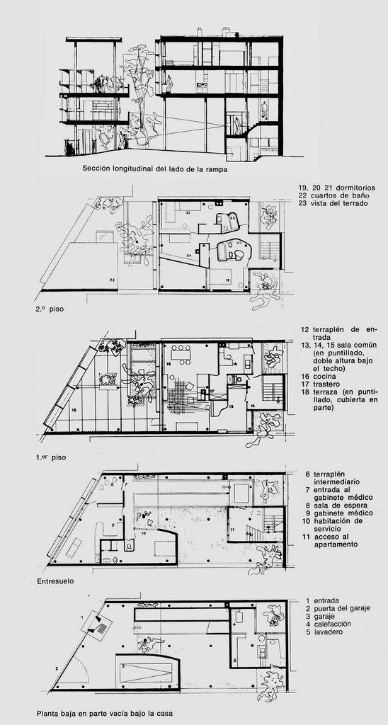 LA PLATA - Casa Curuchet · Arq. Le Corbusier - planos plantas | Flickr - Photo Sharing!