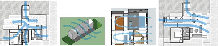 Ventilación vivienda agrupada