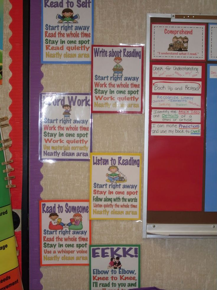 daily 5: Wall Spaces, Cafe Daily, Daily Five Posters, Cafe Posters, Wall Charts Posts, Daily 5 Charts, Daily 5 Posters, Charts Posters, Anchors Charts