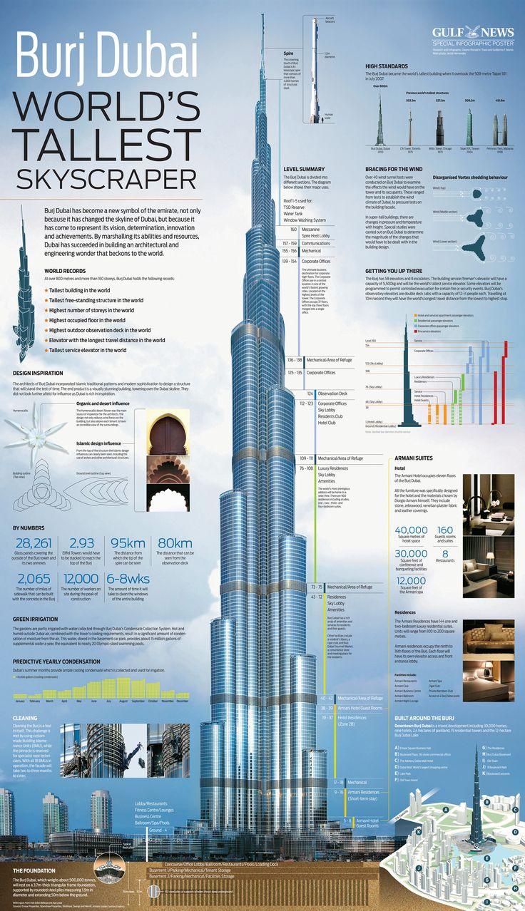 World's Tallest Tower — The Burj Khalifa | Visual.ly
