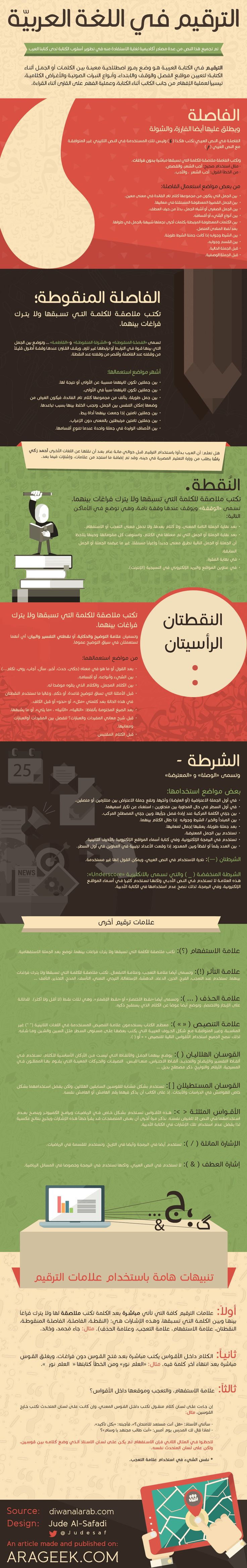 علامات الترقيم في اللغة العربية   انفوجرافيك