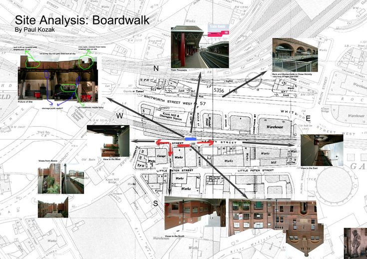 Google Image Result for http://www.wkozak.com/paulkozak/architecture_files/urban_tree_house_files/site_analysis.jpg