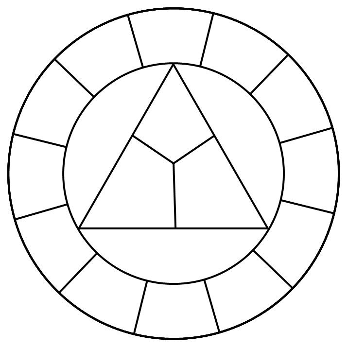 Cercle chromatique vierge, roue chromatique à imprimer et liens vers d'autres outils gratuits en ligne.