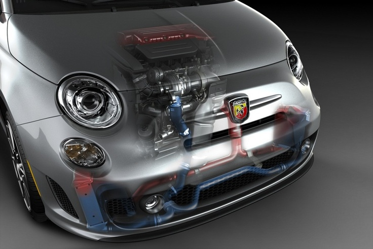 The FIAT® 500 Turbo: The Devil in the Details |
