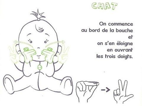 Connu Les 25 meilleures idées de la catégorie Langue des signes  DZ19